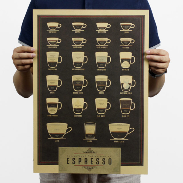 Vintage Decorative Coffee Themed Paper Wall Poster