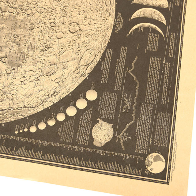 Vintage Kraft Paper Moon Map Poster